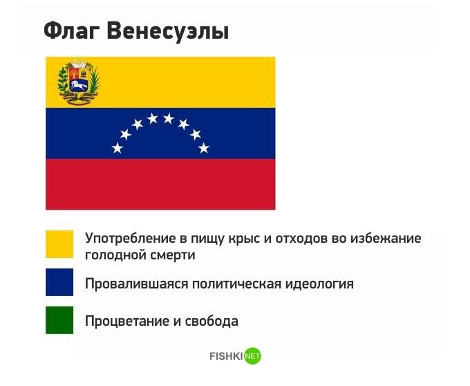 Бухгалтеру, картинки флаги государств прикольные