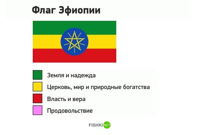 День, картинки флаги государств прикольные