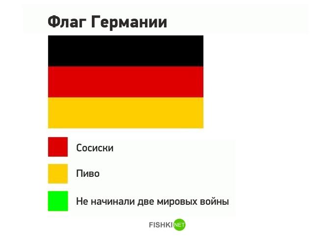 Днем рождения, флаги государств в прикольных картинках