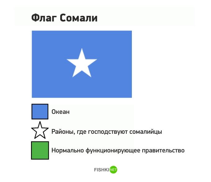 Флаги государств в прикольных картинках