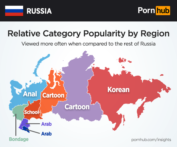 Самое интересное, что предпочтения изменяются, в зависимости от региона проживания pornhub, женщины, интернет, мужчины, россия, сайт, секс, факт