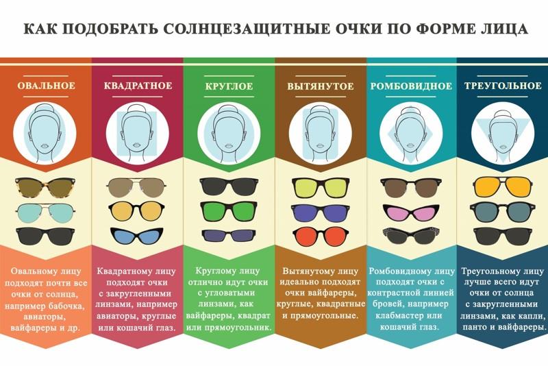 Подбор солнцезащитных очков онлайн