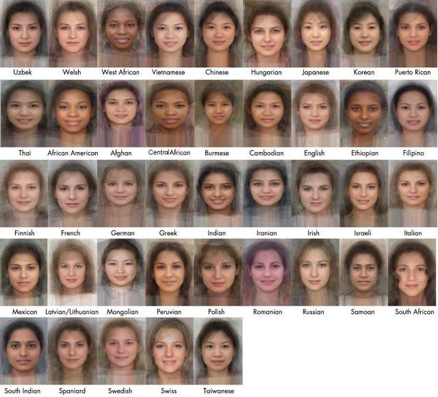 Для тех, кто совсем не разбирается в азиатских лицах, учебное пособие с иллюстрациями лиц всех рас мира, среди которых азиаты Таиланда, Въетнама, Тайваня, Камбоджи, Китая и других стран. интересное, китайцы, корейцы, нация, япония, японцы