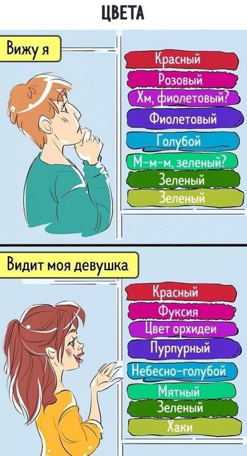 Наглядные доказательства того, что мужчины и женщины очень разные девушки, мужики, он и она, отношения, прикол, разные, ситуации, юмор