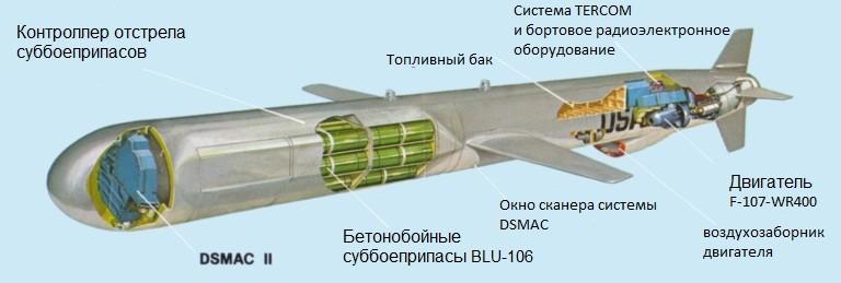 Images of Tomahawk Missile Damage - #rock-cafe