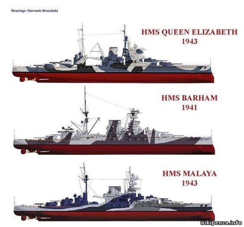 английские корабли второй мировой войны
