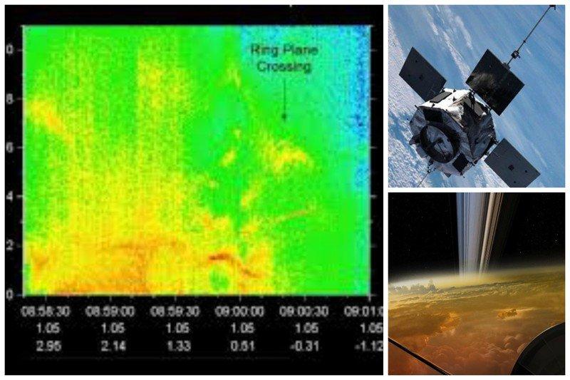 Жуткие звуки из космоса: ученые НАСА опубликовали аудиозаписи сигналов звезд, планет и спутников вселенная, загадочно, космос, наука, пугающие звуки