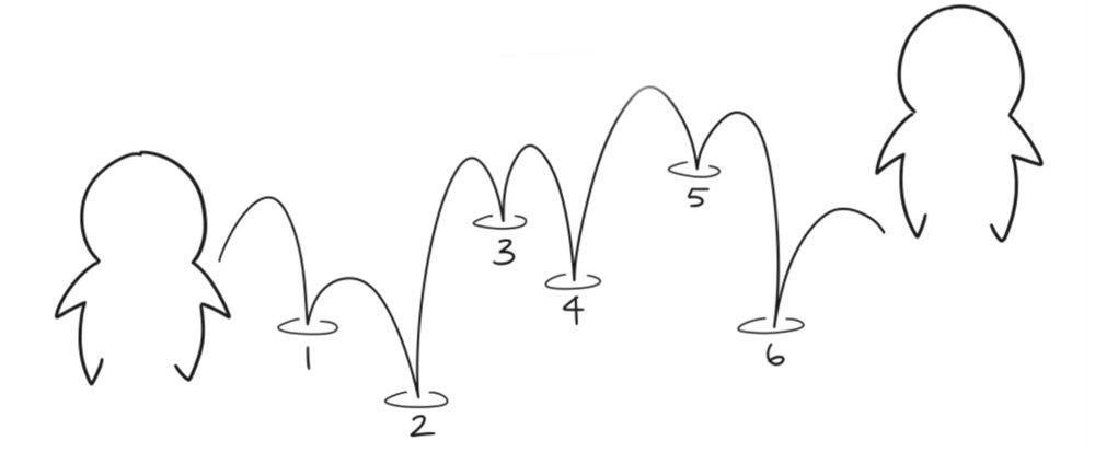 стенли милгрэм теория шесть знакомств