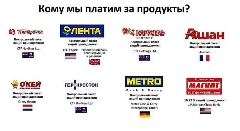 Большинство народных супермаркетов принадлежит иностранцам