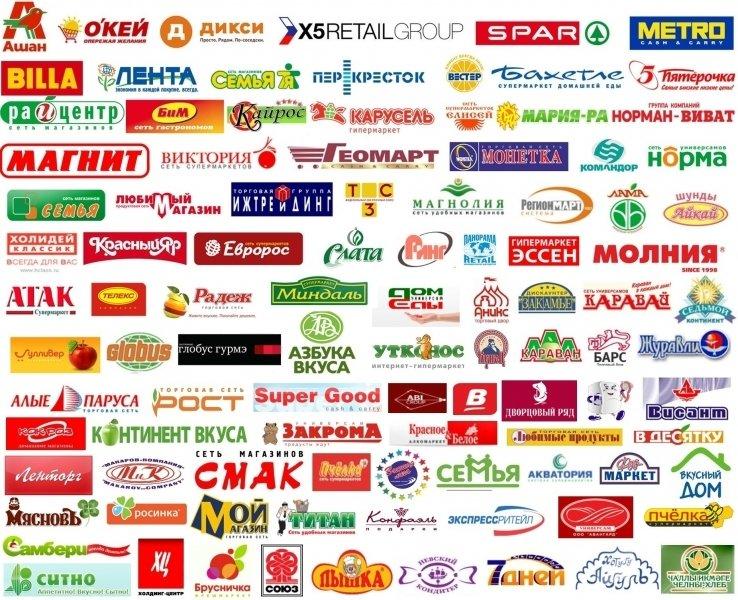 Крупнейшие фирмы россии форекс как настроить советник macd