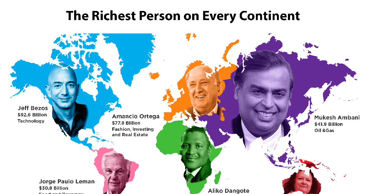 https://cdn.fishki.net/upload/post/2017/12/01/2446062/richest-continents-2-4-cccf---1.png