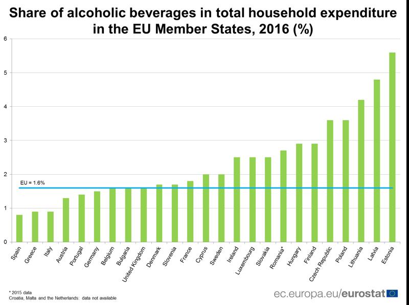 В Европе водка, история, пьянству бой, трезвая Россия, трезвость
