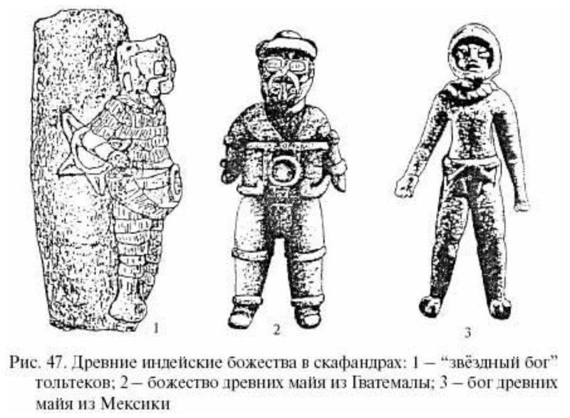 Древние божества в скафандрах? археология, загадки, нло, предки, рисунки, тайны, ученые, фрески
