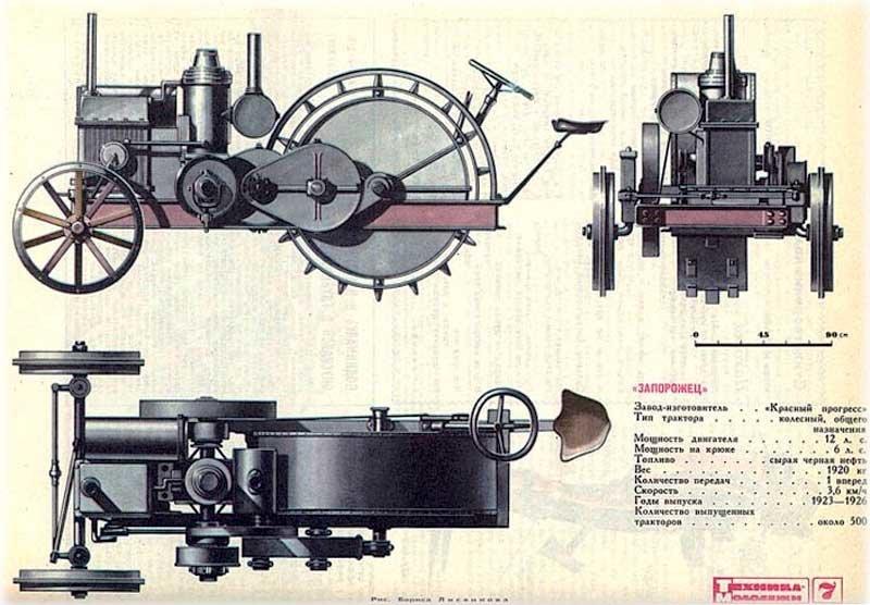 Как назывался и на каком топливе работал первый советский трактор? Крестьяне, СССР, изобретение, сельское хозяйство, трактор