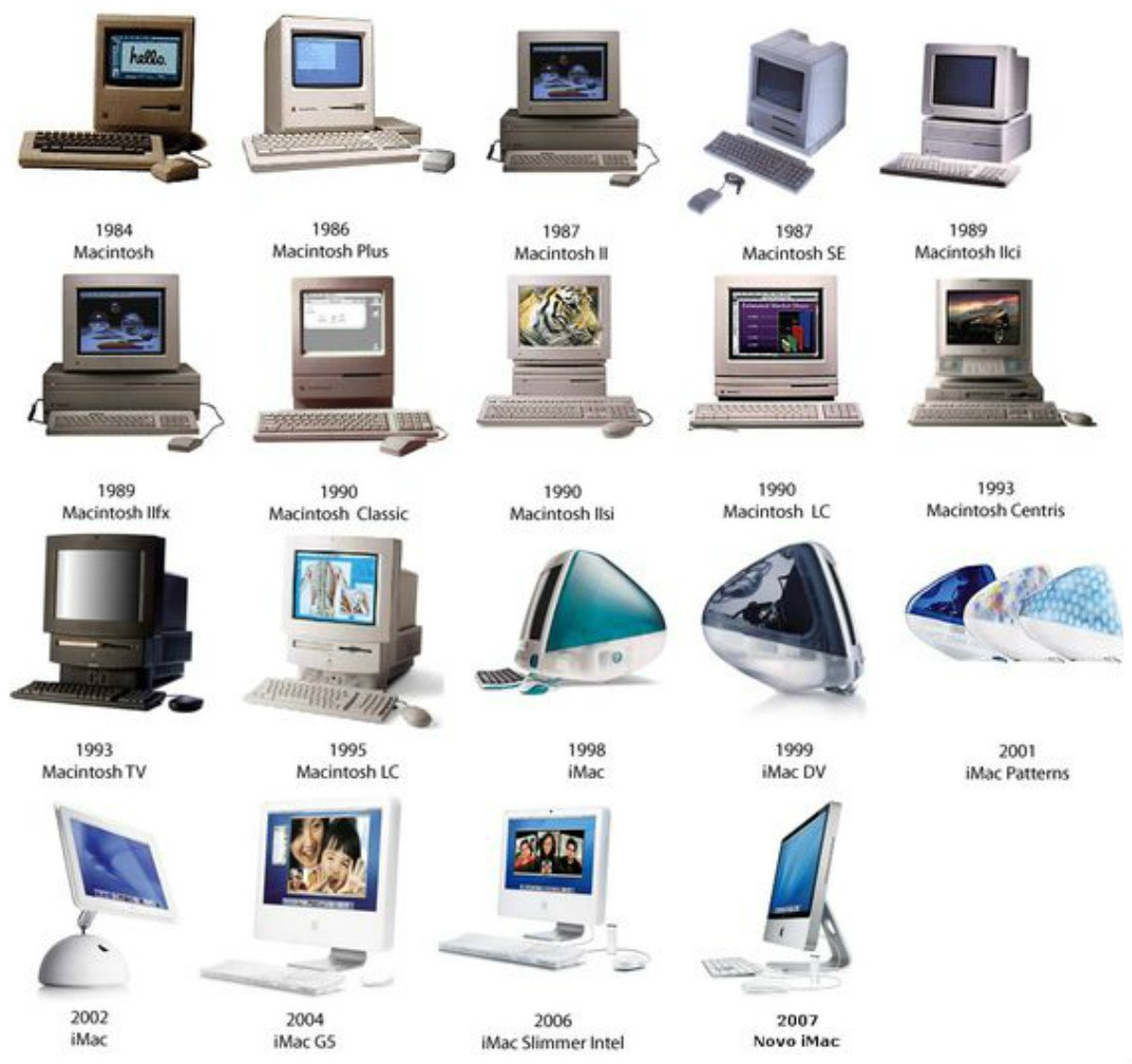 an analysis of the evolution of the personal computer and microsoft The term pc has been traditionally used to describe an ibm-compatible personal computer in contradistinction to an apple macintosh computer the distinction is both technical and cultural and harkens back to the early years of personal computers, when ibm and apple were the two major competitors.