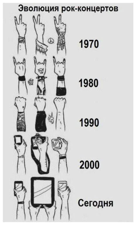 Рок-концерты вещи, интересное, картинки, факты, эволюция