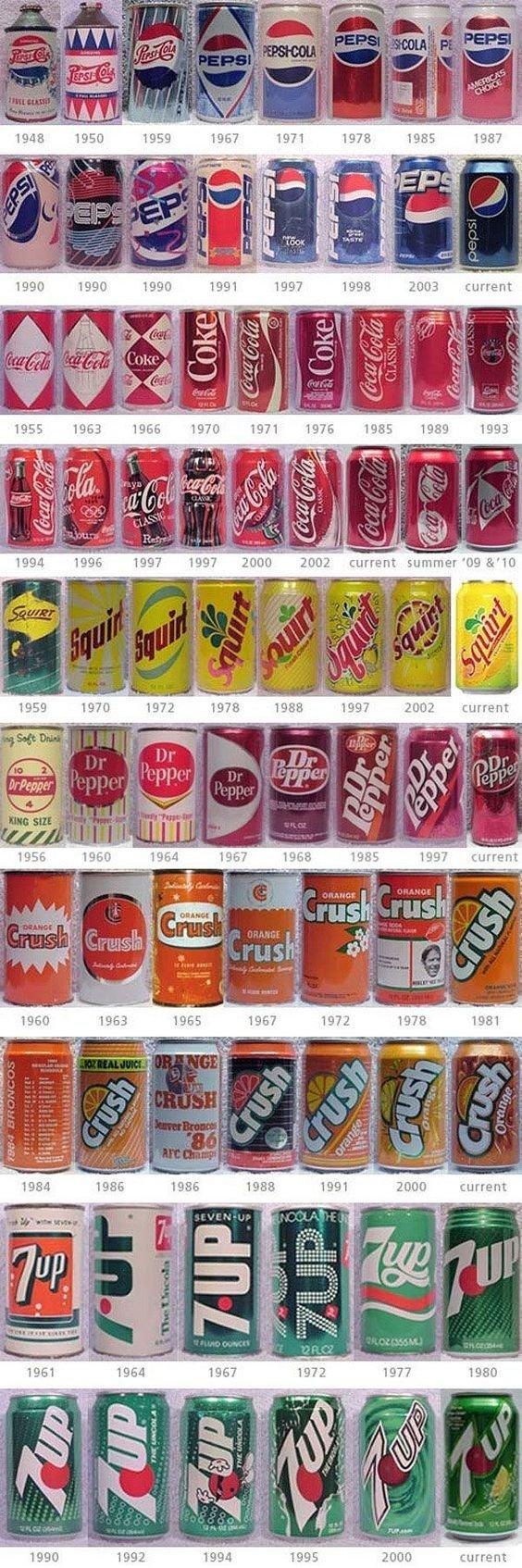 Алюминиевые банки со всемирно известными напитками вещи, интересное, картинки, факты, эволюция