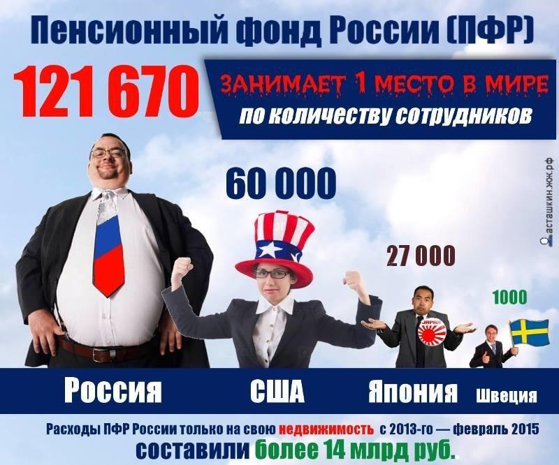 Дурят нашего брата налоги, пенсии, чиновники