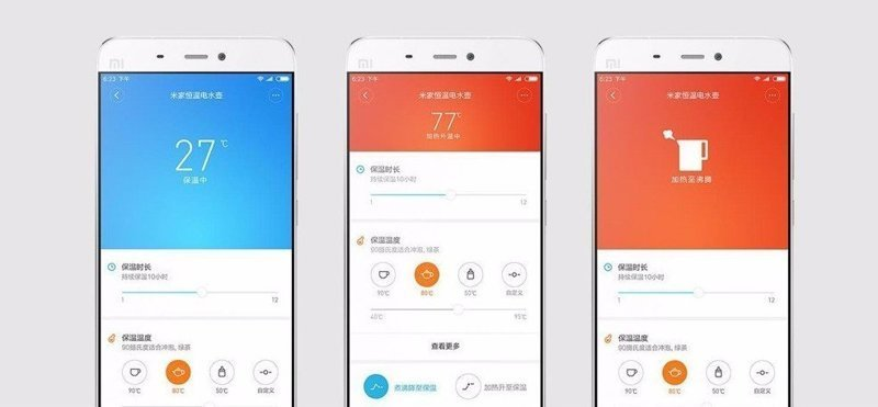 10 самых популярных и качественных вещей от Xiaomi Xiaomi, aliexpress, вещи, гаджет, интернет-магазин, подарки, покупки