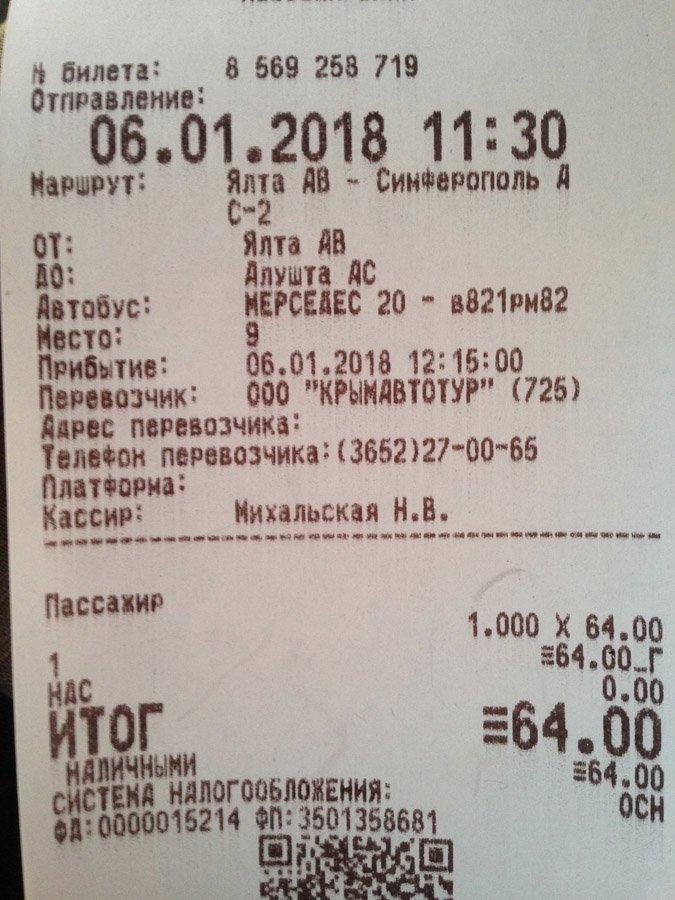 Билет до Алушты. крым, отдых, россия