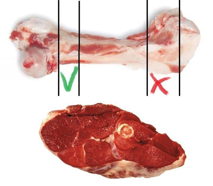 Как правильно выбрать мясо в магазине или на рынке мясо, обман, познавательно, разруб, торговля