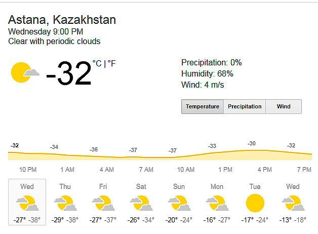 Сегодня мороз уже чуть-чуть сбавил обороты ynews, забота, зима, казахстан, мороз, пассажир, погода, такси