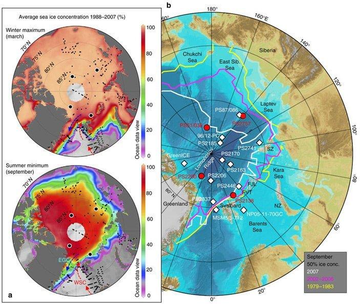 Таяние арктических льдов зависит не только от температуры - они не таяли и при более высоких температурах, потому что интересно, мир, природа, удивительное, факты
