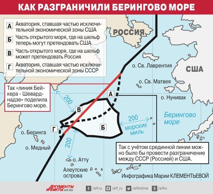 6,3 тысяч квадратных километров своей территории в Беринговом море Земли, интересное, история, колонии, политика, россия, страны, упущенные