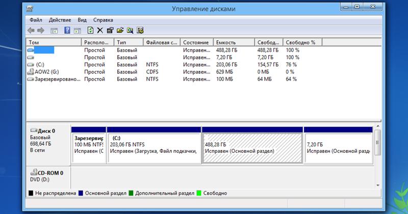 diskmgmt.msc windows, быстрый доступ к утилитам, команды, операционные системы, полезности