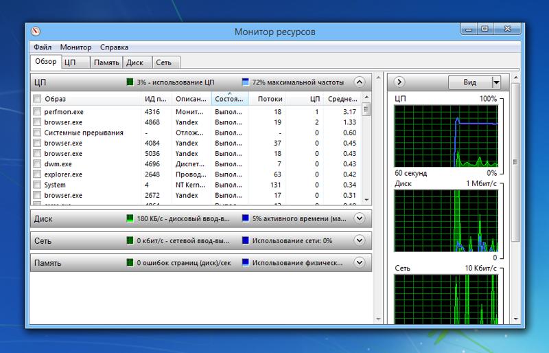 resmon windows, быстрый доступ к утилитам, команды, операционные системы, полезности