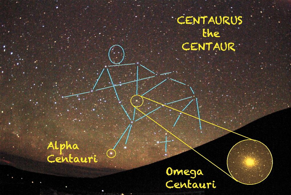 alpha centauri constellation - 1021×683