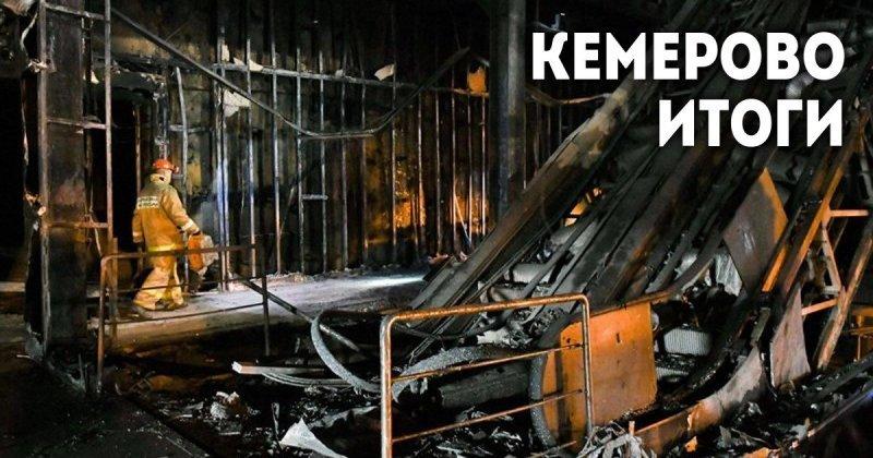 Трагедия в Кемерово. Что дальше? ynews, зимняя вишня, кемерово, новости, пожар в кемерово, трагедия в Кемерово