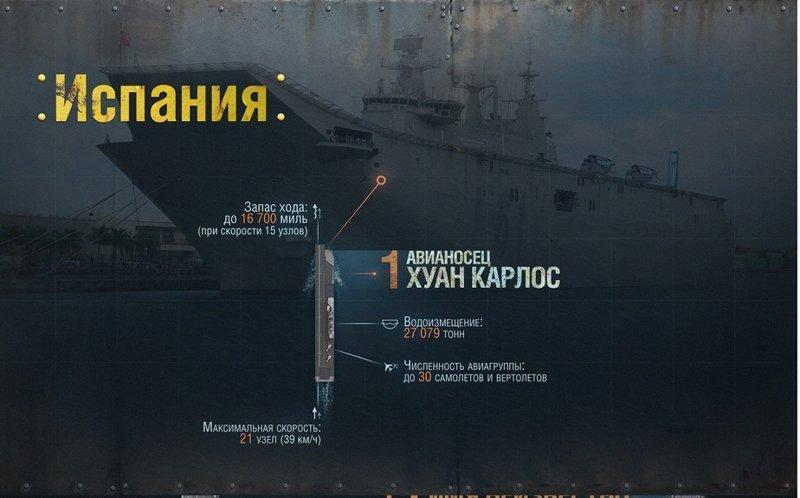 """""""Хуан Карлос"""" Адмирал Кузнецов, авианосец, вмф, вмф рф, сша, флот, худший авианосец"""