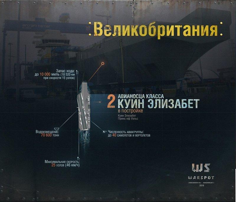 Встать, когда королева входит... Адмирал Кузнецов, авианосец, вмф, вмф рф, сша, флот, худший авианосец