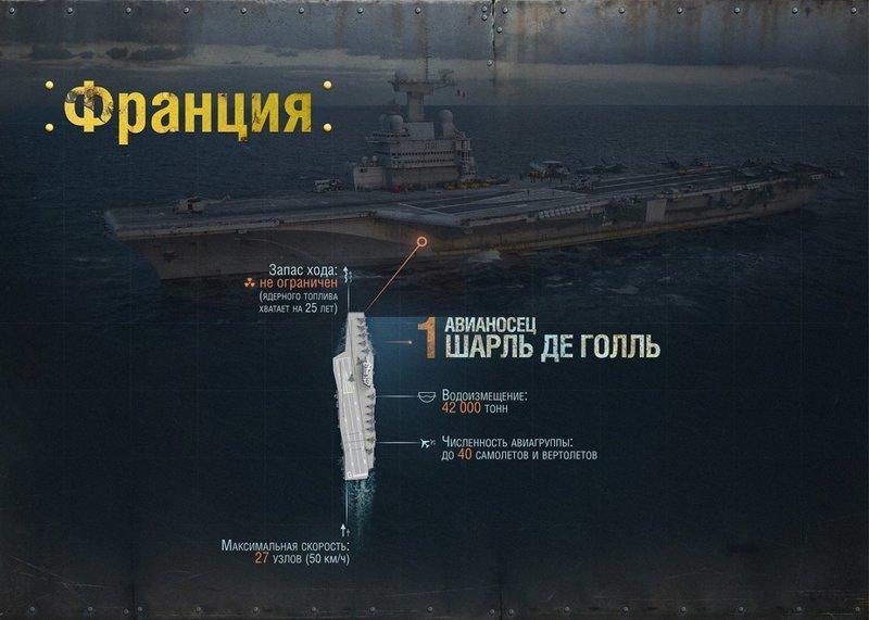 """""""Шарль Де Голль"""" Адмирал Кузнецов, авианосец, вмф, вмф рф, сша, флот, худший авианосец"""