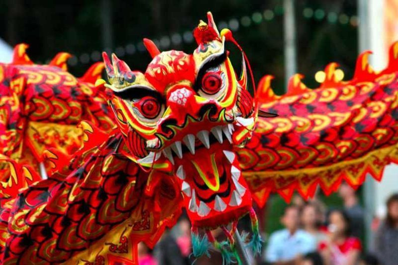2. Мобилизация ресурсов в руках Государства азия, китай, экономика