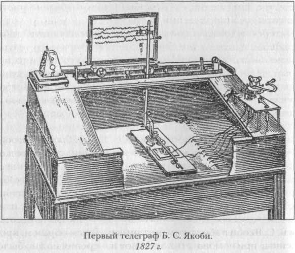 Рождение, расцвет и смерть телеграфа история, связь, телеграф