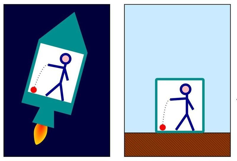 Идентичное поведение мяча, падающего на пол, в ускоряющейся ракете и на Земле демонстрирует принцип эквивалентности Эйнштейна гравитация, интересно, космонавты, космос, факты