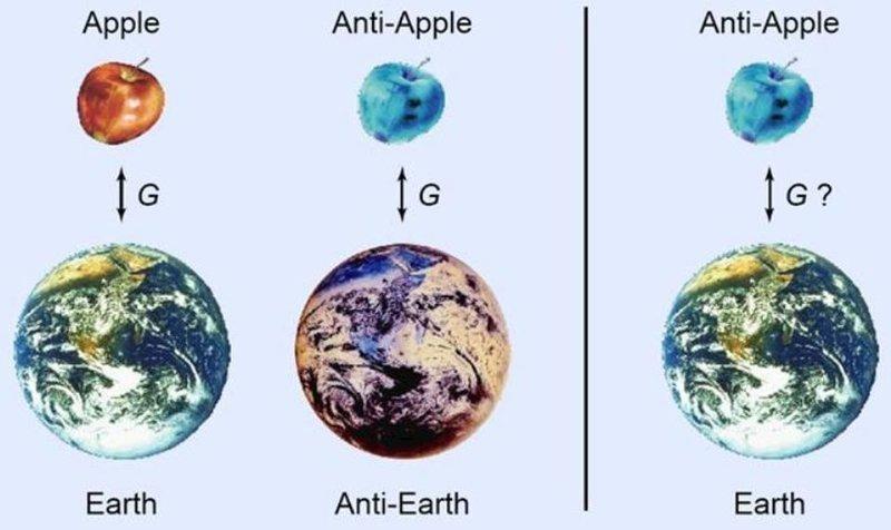 Возможность получить искусственную гравитацию соблазнительна, но она требует существования отрицательной гравитационной массы. Такой массой может стать антиматерия, но это пока неизвестно гравитация, интересно, космонавты, космос, факты