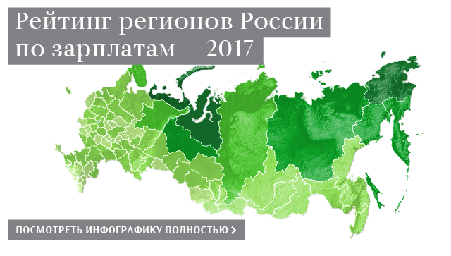 Названы самые высокооплачиваемые профессии в России HeadHunter, ynews, аналитика, доходные профессии, исследования