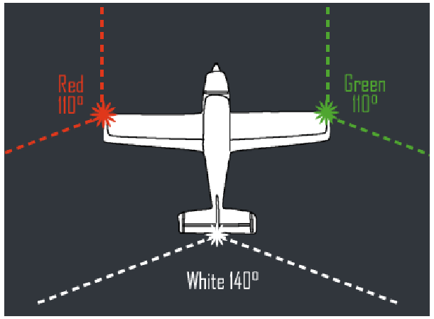 «Фары» самолёта маршруты, полеты, самолеты, факты