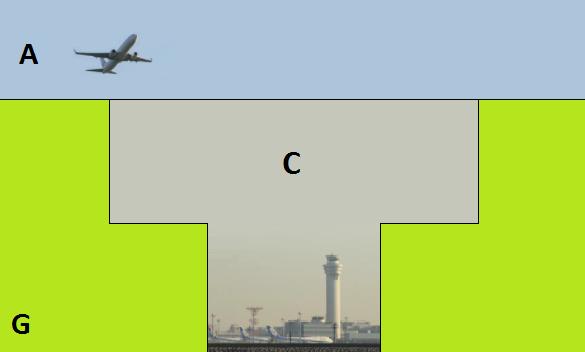 Классы воздушного пространства маршруты, полеты, самолеты, факты
