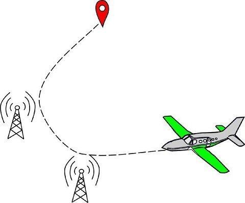 По каким правилам летит самолёт в России маршруты, полеты, самолеты, факты