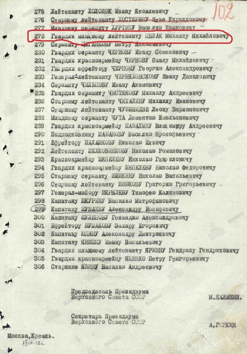 Герои Советского Союза. Михаил Михайлович Целак СССР, война, герой советского союза, история, факты