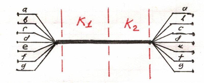 Что такое «ключи шифрования» дуров, ключи, шифрование