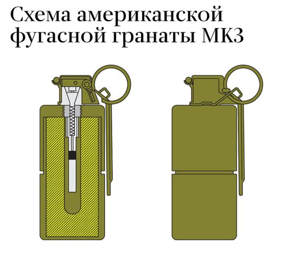 Фугасная из картона LU 213, MK3, Ручные гранаты