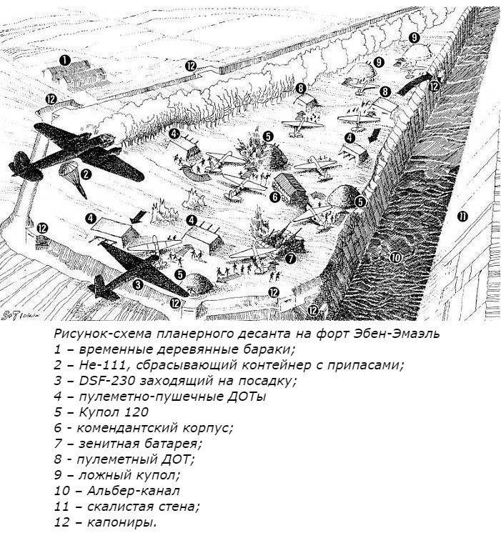 Падение Эбен-Эмаля война, десант Эбель-Эмаль, история