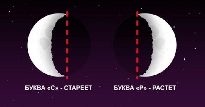 2.    Как понять, луна возрастает или убывает знания, факты, хитрости