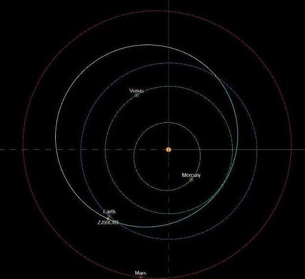 2010 WC9 в три раза больше Челябинского метеорита 2010 WC9, астероид, астроном, земля, мир, планета, сближение