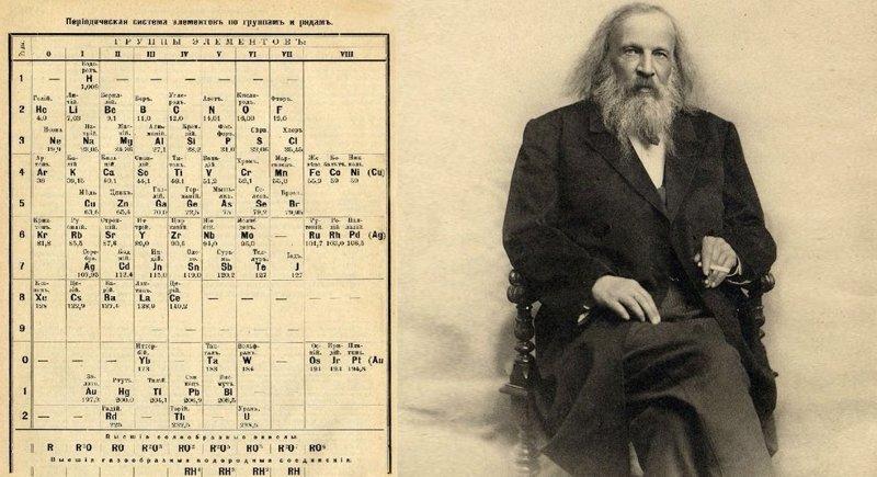 Периодическая таблица Менделеева история, сны., факты